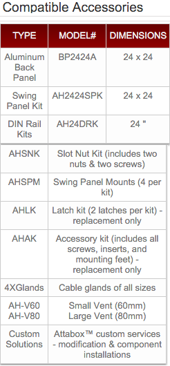 24x24x10 - AttaBox Accessories