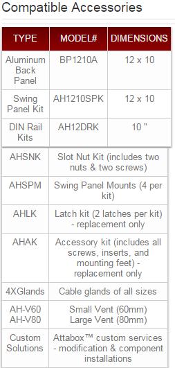 AH12106 Accessories
