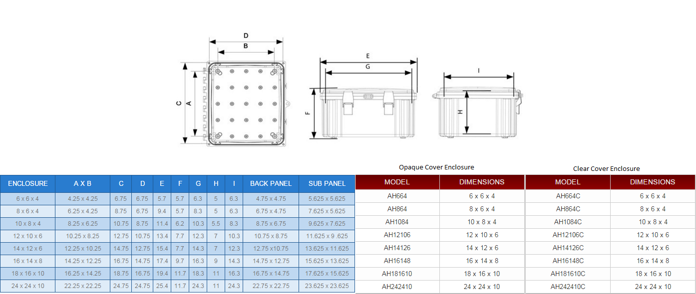 AttaBox Product Dimensions